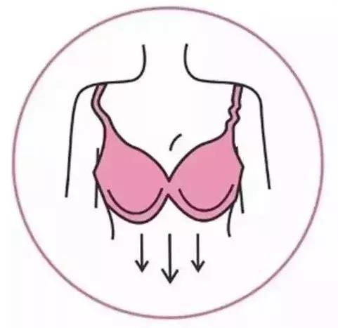 什么样的胸型算下垂❓ 是什么造成乳房下垂❓